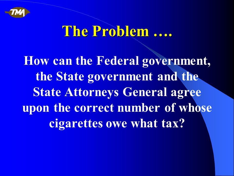The Problem ….