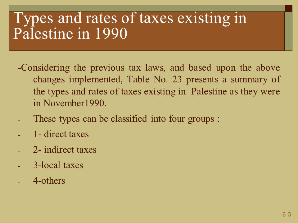 6-4 The tax system in the West Bank  Income tax law: The tax law No.