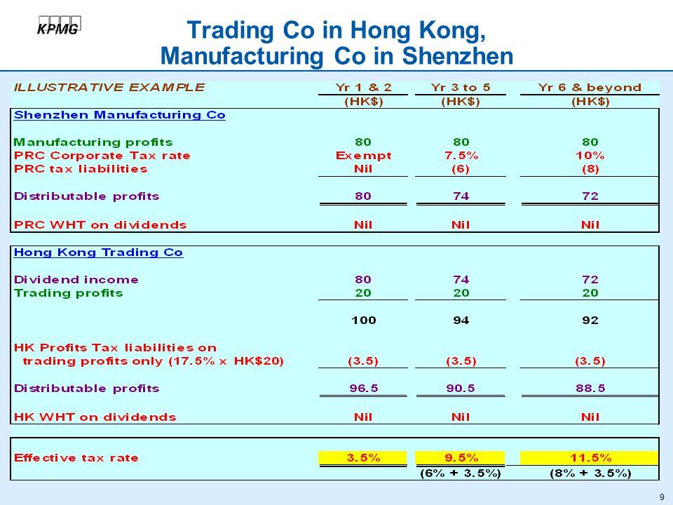 9 Trading Co in Hong Kong, Manufacturing Co in Shenzhen
