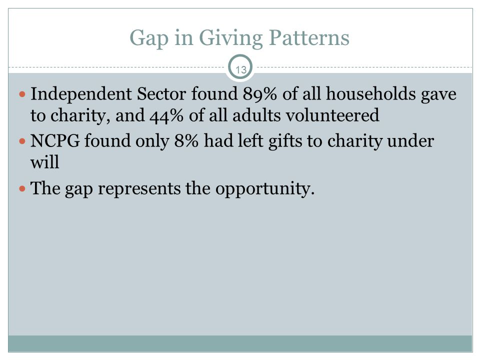 13 Gap in Giving Patterns Independent Sector found 89% of all households gave to charity, and 44% of all adults volunteered NCPG found only 8% had left gifts to charity under will The gap represents the opportunity.