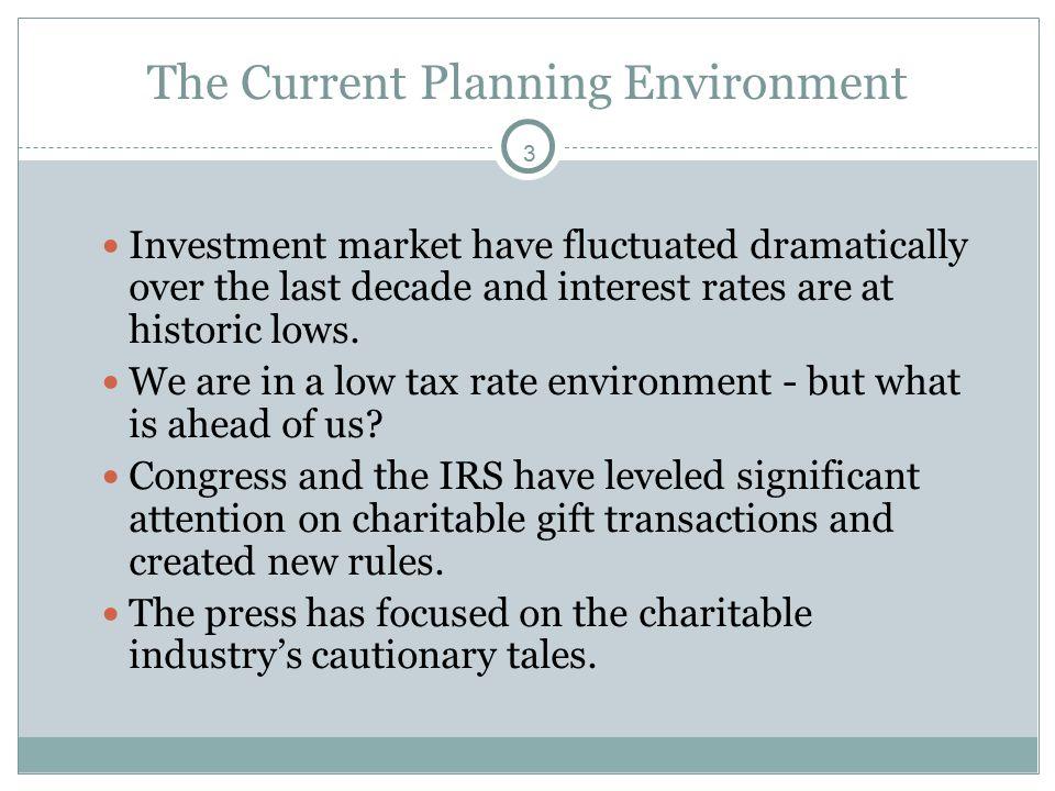 Investment Results Matter: 1999-2012 Major Markets DJIAS & P 500NASDAQ 199925.22%19.53%85.50% 2000-6.18%-10.14%-29.29% 2001-7.10%-13.09%-21.05% 2002-16.76%-23.37%-31.53% 200325.32%26.38%50.01% 20043.15%8.99%8.59% 2005-.61%3.0%1.37% 200616.29%13.62%9.52% 20076.4%3.5%9.8% 2008-33.8%-38.5%-40.5% 200918.8%23.5%43.9% 201011.0%12.8%16.9% 20115.5%0%-1.8%