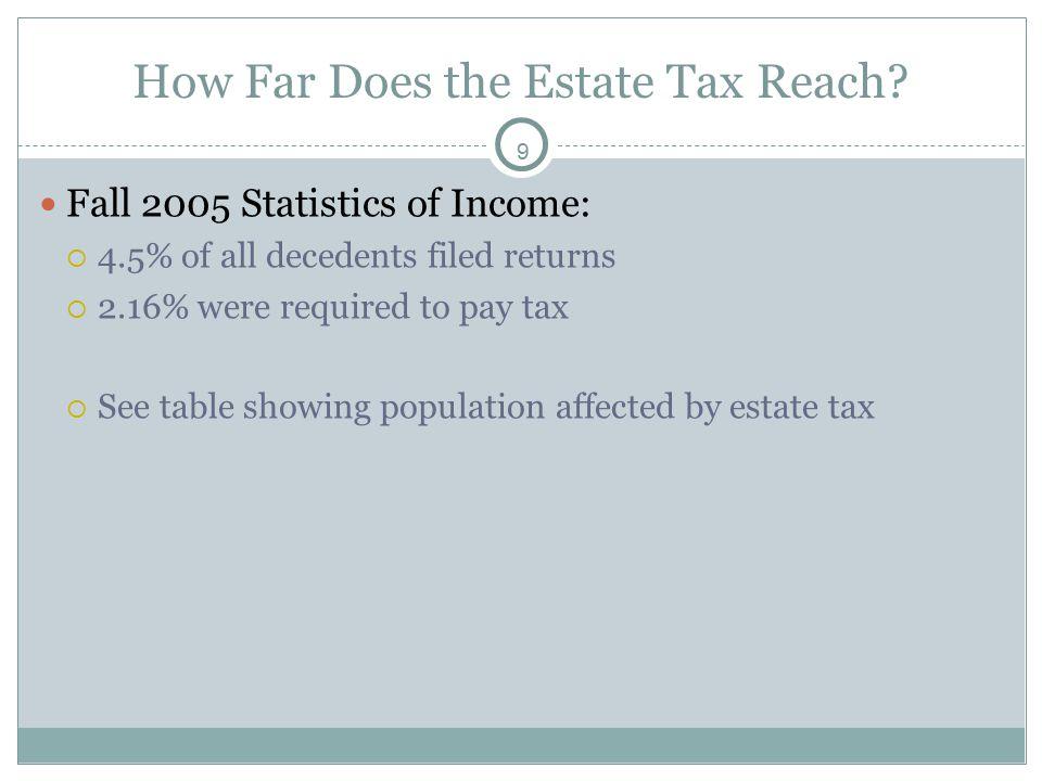 9 How Far Does the Estate Tax Reach.