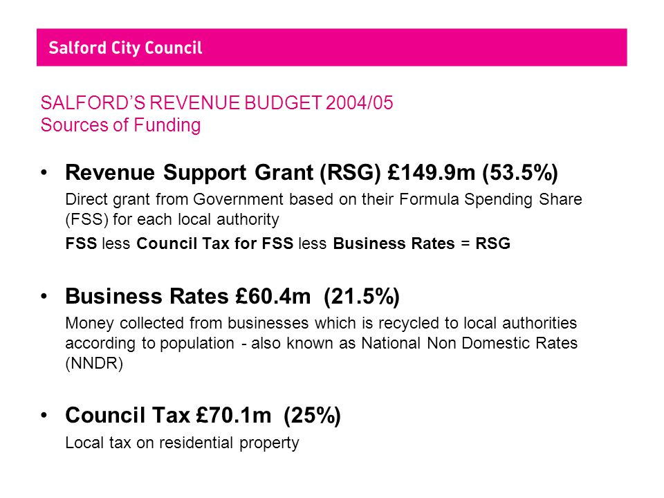 SALFORD'S REVENUE BUDGET 2004/05 Sources of Funding Revenue Support Grant (RSG) £149.9m (53.5%) Direct grant from Government based on their Formula Spending Share (FSS) for each local authority FSS less Council Tax for FSS less Business Rates = RSG Business Rates £60.4m (21.5%) Money collected from businesses which is recycled to local authorities according to population - also known as National Non Domestic Rates (NNDR) Council Tax £70.1m (25%) Local tax on residential property