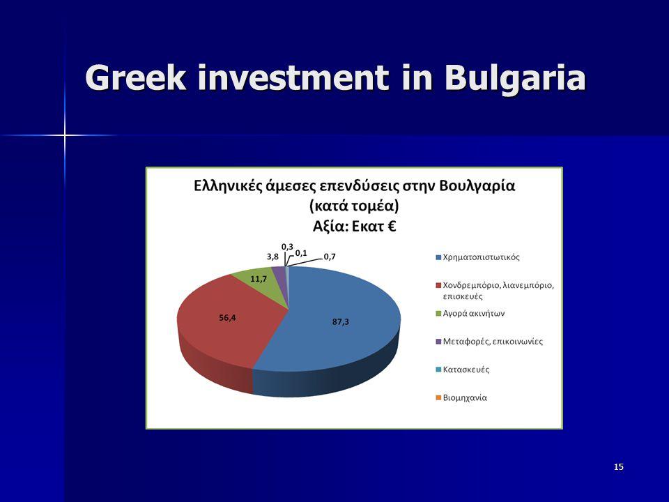 15 Greek investment in Bulgaria