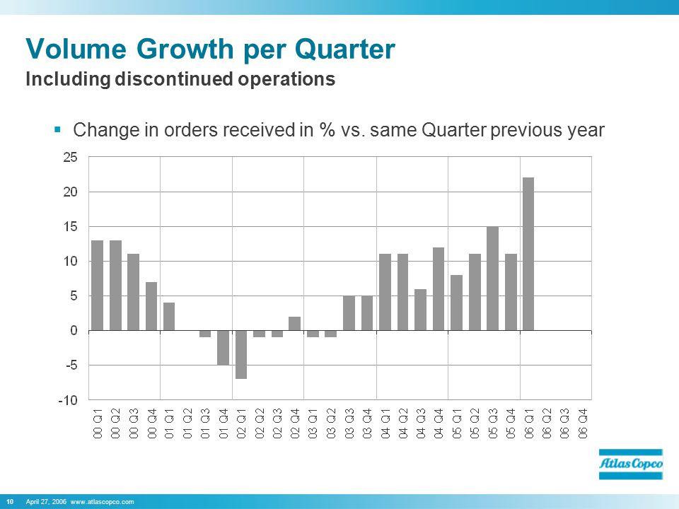 April 27, 2006 www.atlascopco.com10 Volume Growth per Quarter  Change in orders received in % vs.