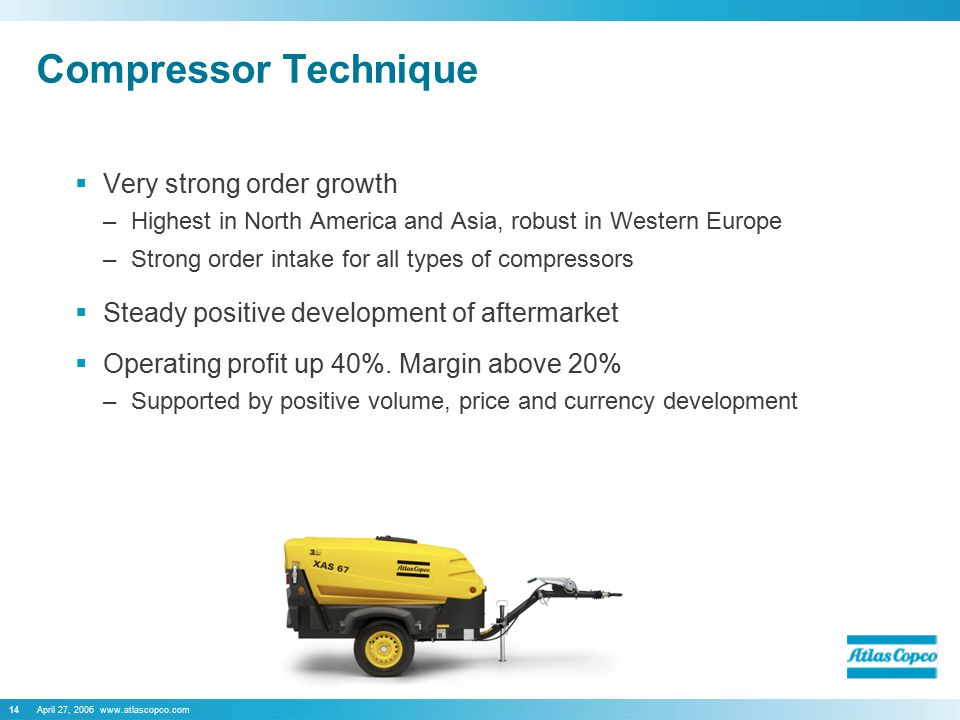 April 27, 2006 www.atlascopco.com14 Compressor Technique  Very strong order growth –Highest in North America and Asia, robust in Western Europe –Strong order intake for all types of compressors  Steady positive development of aftermarket  Operating profit up 40%.