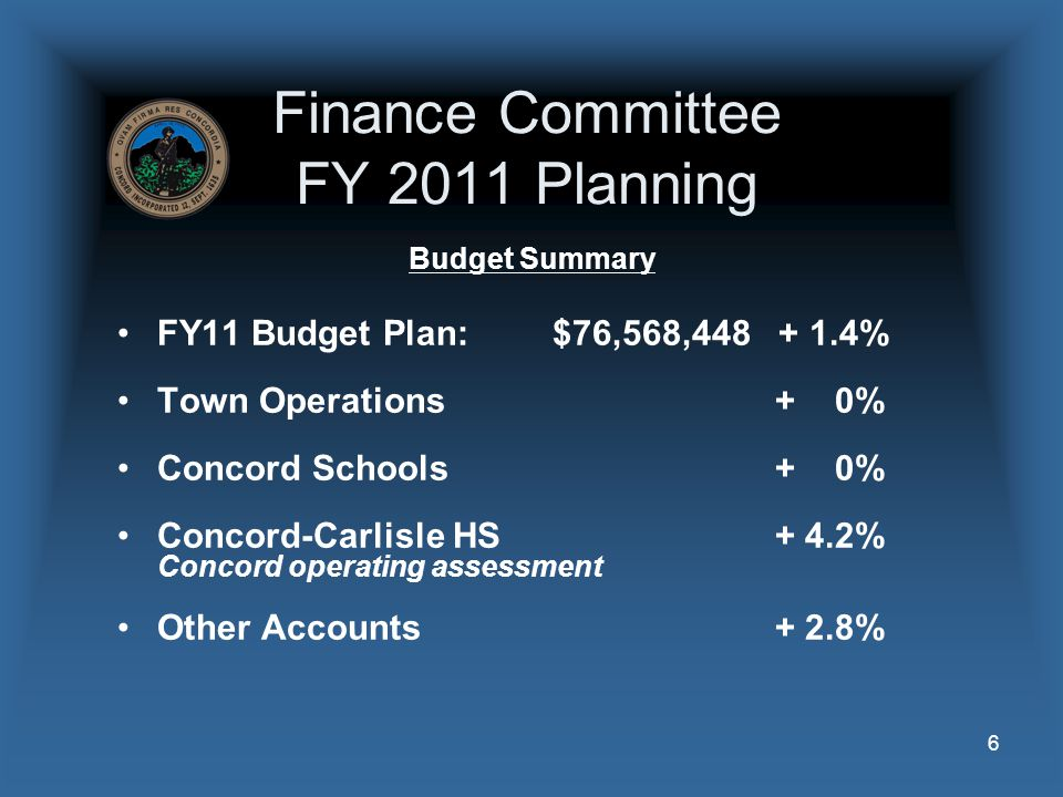 6 Finance Committee FY 2011 Planning Budget Summary FY11 Budget Plan: $76,568,448 + 1.4% Town Operations + 0% Concord Schools + 0% Concord-Carlisle HS + 4.2% Concord operating assessment Other Accounts + 2.8%