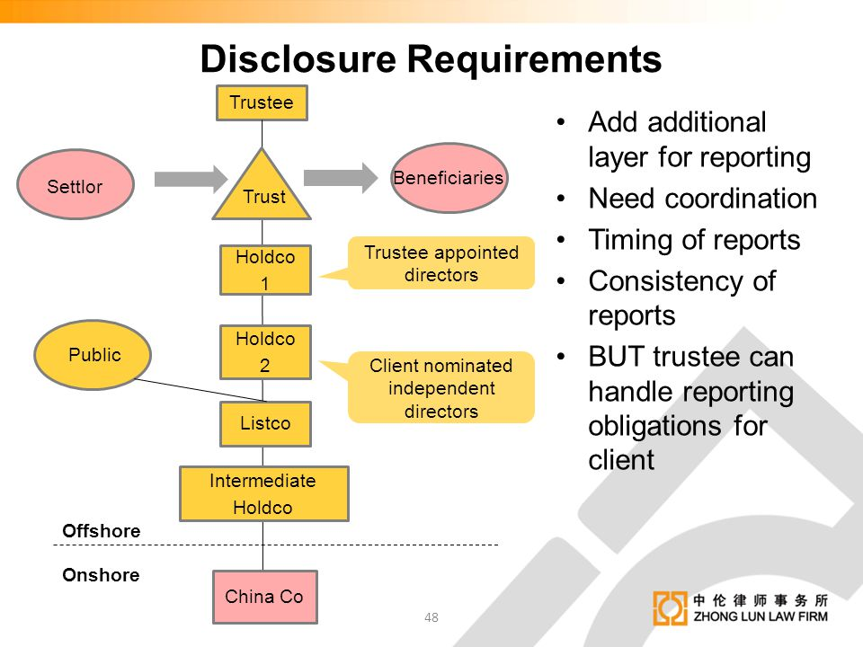 Add additional layer for reporting Need coordination Timing of reports Consistency of reports BUT trustee can handle reporting obligations for client