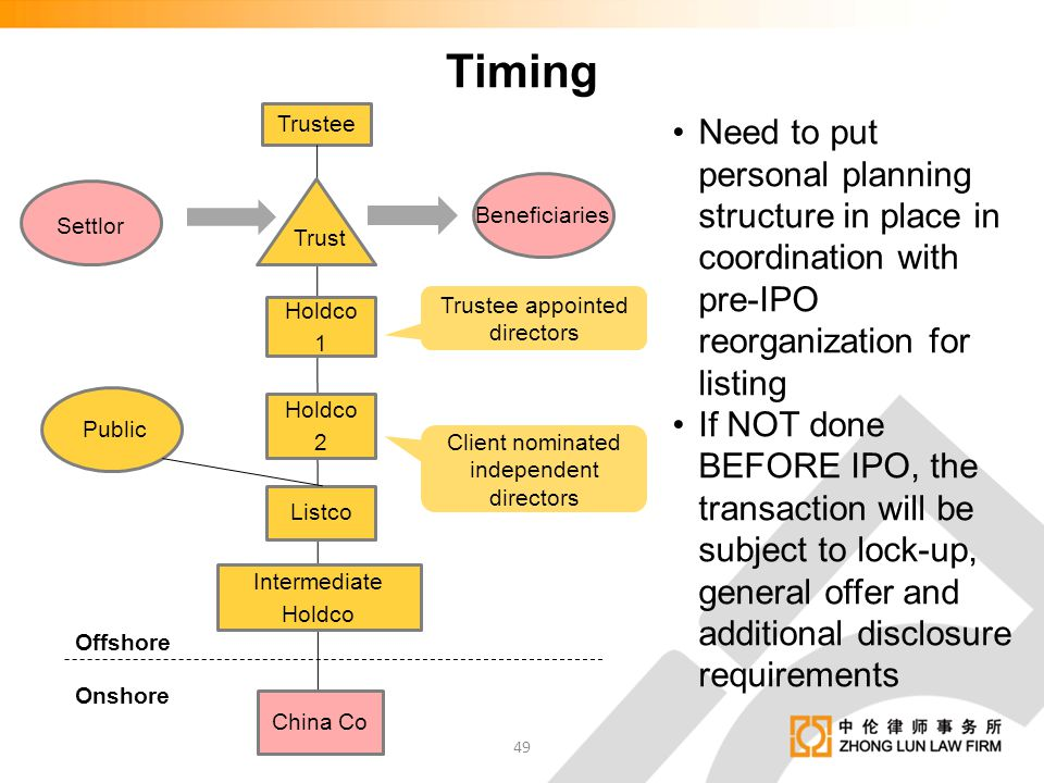 Need to put personal planning structure in place in coordination with pre-IPO reorganization for listing If NOT done BEFORE IPO, the transaction will