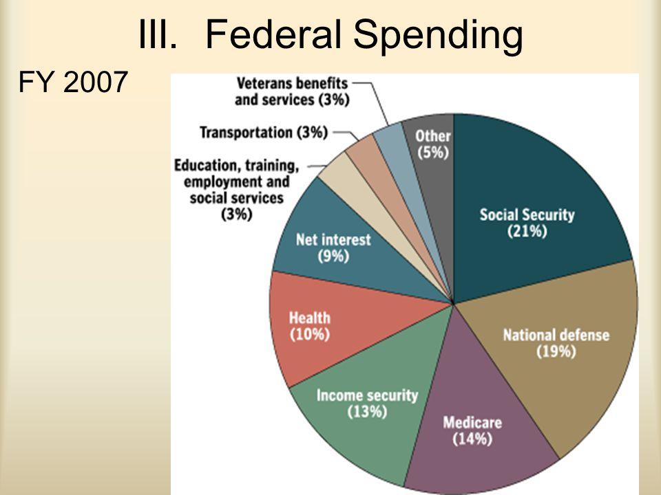 III. Federal Spending FY 2007