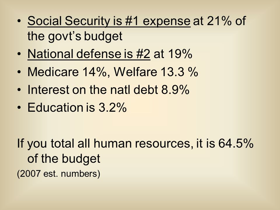 Social Security is #1 expense at 21% of the govt's budget National defense is #2 at 19% Medicare 14%, Welfare 13.3 % Interest on the natl debt 8.9% Ed