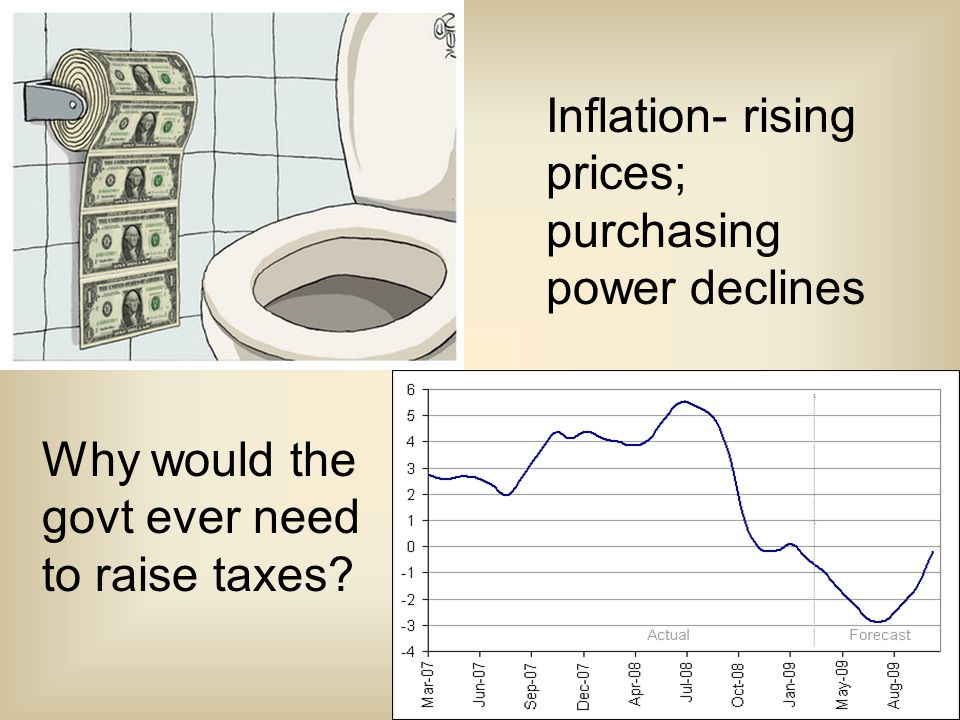 Inflation- rising prices; purchasing power declines Why would the govt ever need to raise taxes