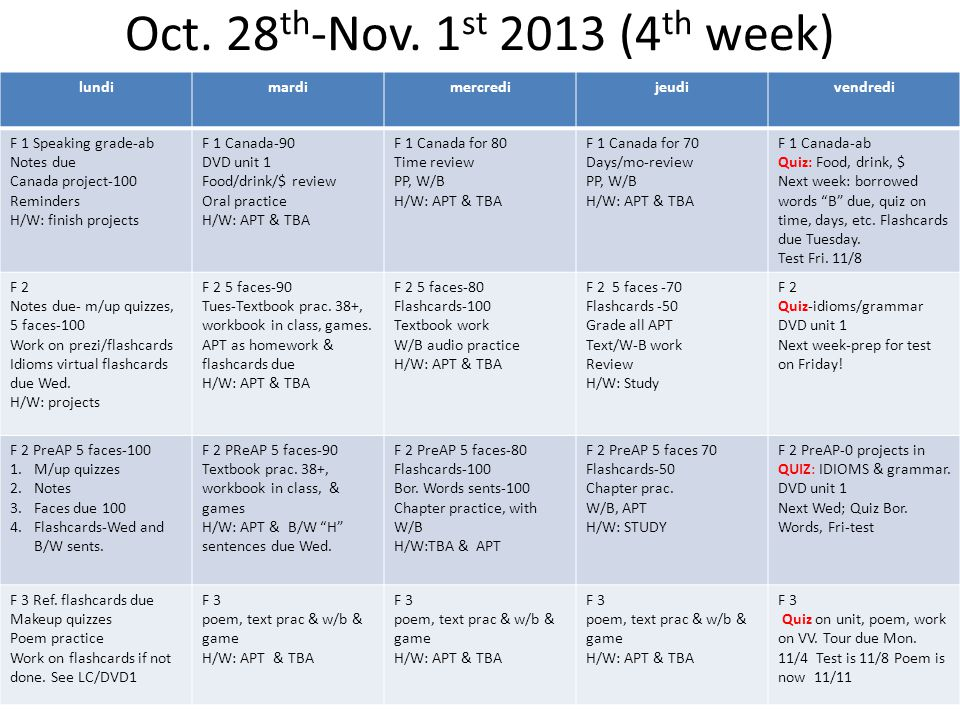 Oct. 28 th -Nov. 1 st 2013 (4 th week) lundimardimercredijeudivendredi F 1 Speaking grade-ab Notes due Canada project-100 Reminders H/W: finish projec
