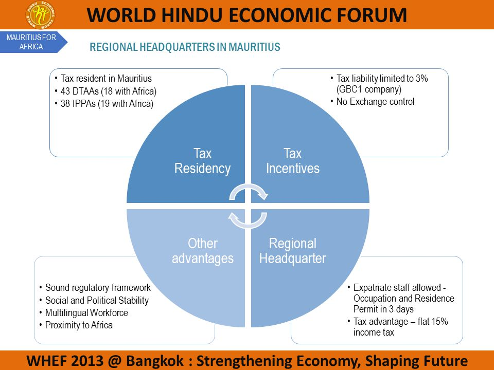 WHEF 2013 @ Bangkok : Strengthening Economy, Shaping Future WORLD HINDU ECONOMIC FORUM REGIONAL HEADQUARTERS IN MAURITIUS Expatriate staff allowed - Occupation and Residence Permit in 3 days Tax advantage – flat 15% income tax Sound regulatory framework Social and Political Stability Multilingual Workforce Proximity to Africa Tax liability limited to 3% (GBC1 company) No Exchange control Tax resident in Mauritius 43 DTAAs (18 with Africa) 38 IPPAs (19 with Africa) Tax Residency Tax Incentives Regional Headquarter Other advantages MAURITIUS FOR AFRICA