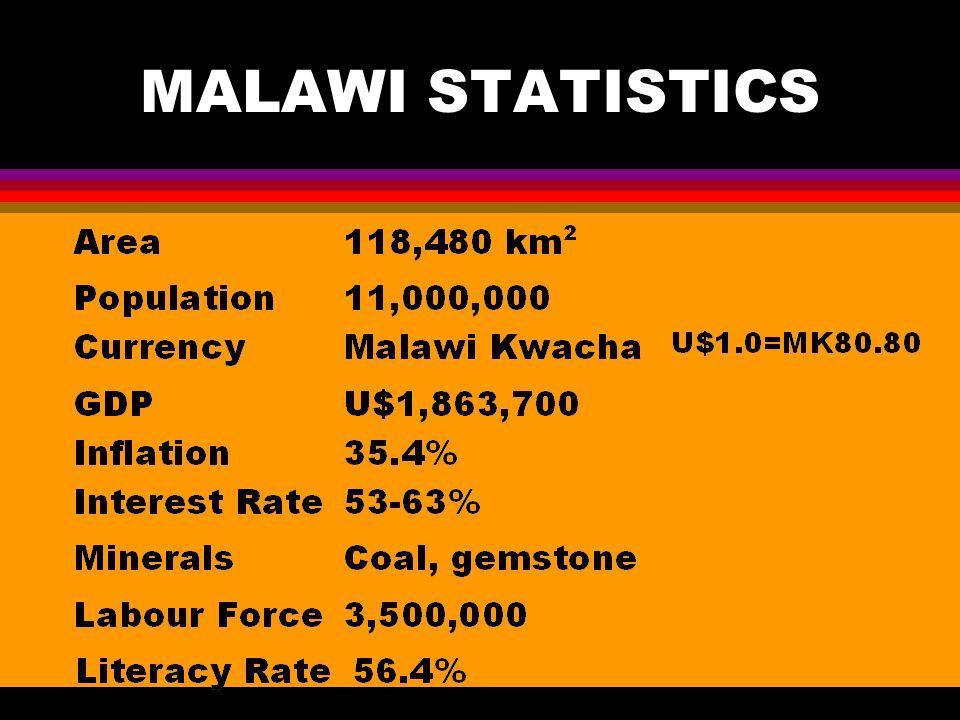 MALAWI STATISTICS