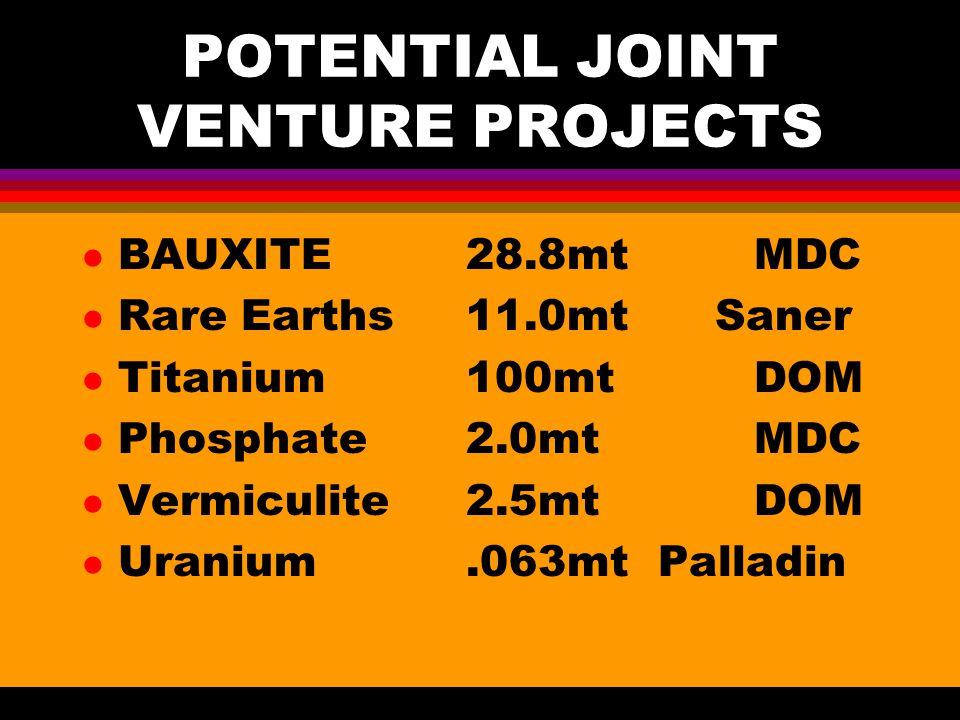 POTENTIAL JOINT VENTURE PROJECTS l BAUXITE28.8mtMDC l Rare Earths11.0mt Saner l Titanium100mtDOM l Phosphate2.0mtMDC l Vermiculite2.5mtDOM l Uranium.063mtPalladin