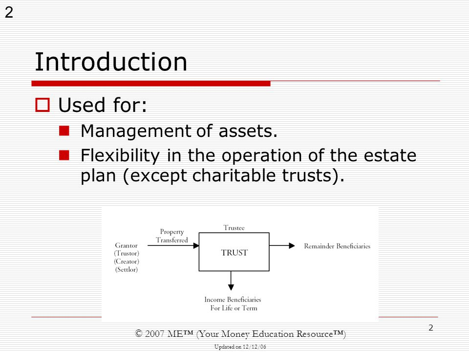 2 © 2007 ME™ (Your Money Education Resource™) Updated on 12/12/06 2 Introduction  Used for: Management of assets.