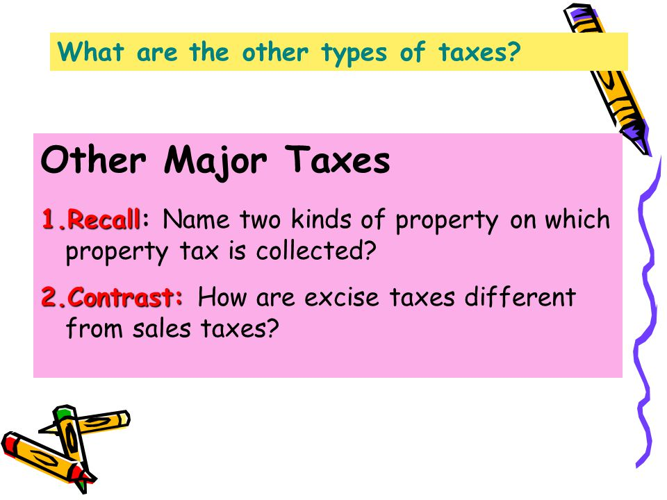 Other Major Taxes 1.Recall 1.Recall: Name two kinds of property on which property tax is collected.