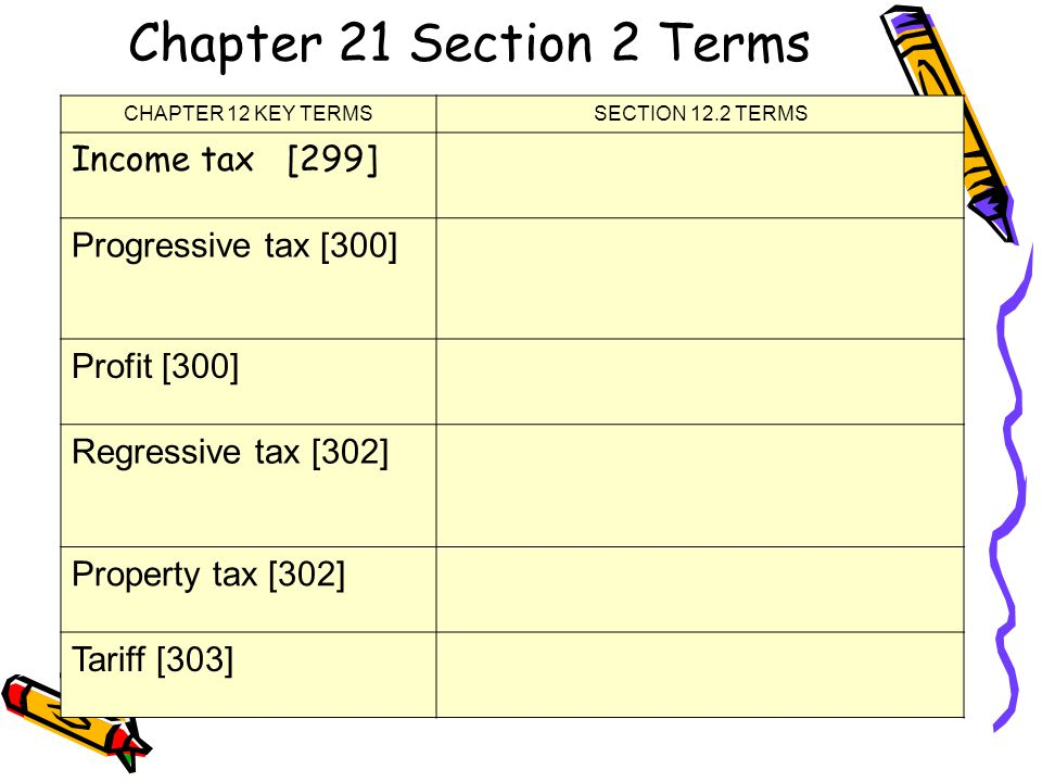 Chapter 21 Section 2 Terms CHAPTER 12 KEY TERMSSECTION 12.2 TERMS Income tax [299] Progressive tax [300] Profit [300] Regressive tax [302] Property tax [302] Tariff [303]