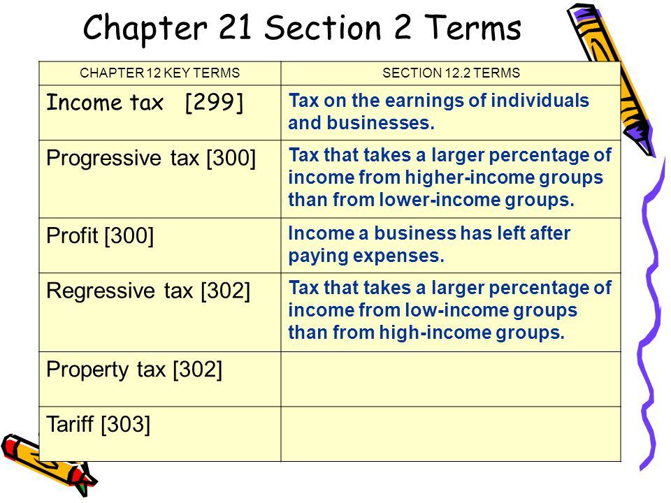 Chapter 21 Section 2 Terms CHAPTER 12 KEY TERMSSECTION 12.2 TERMS Income tax [299] Tax on the earnings of individuals and businesses.