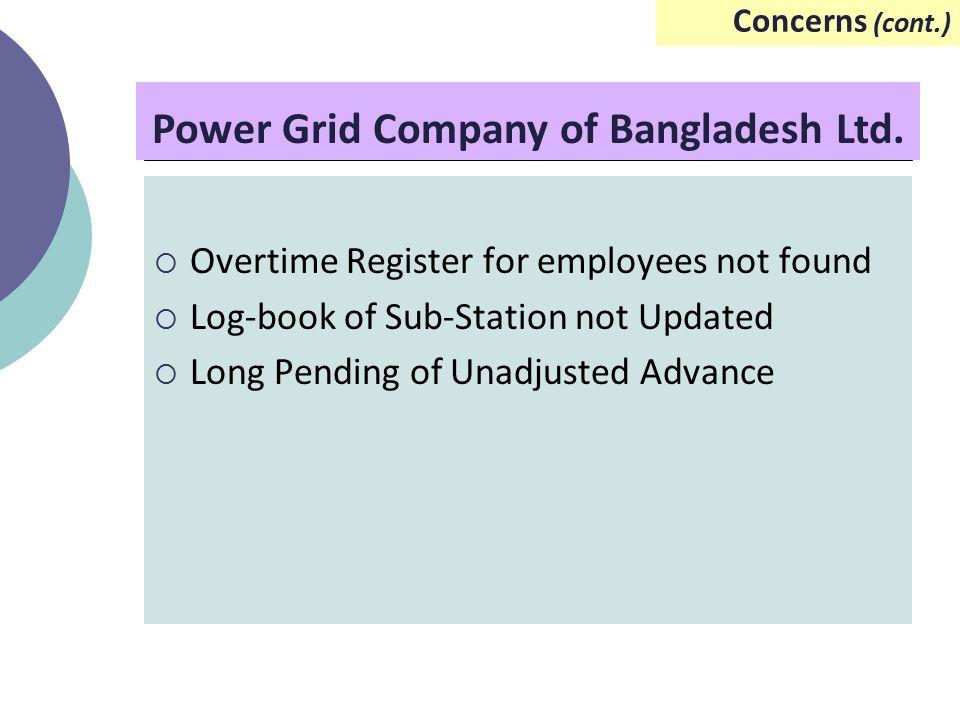 Power Grid Company of Bangladesh Ltd.