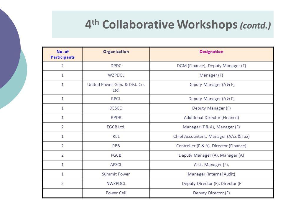 4 th Collaborative Workshops (contd.) No.