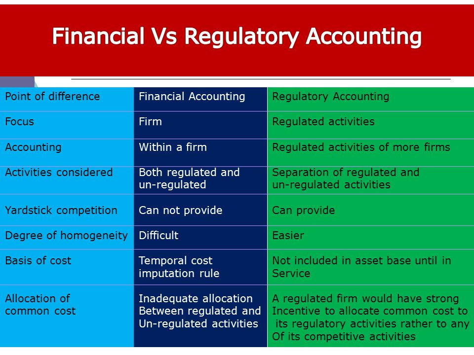 Point of difference Focus Accounting Activities considered Yardstick competition Degree of homogeneity Basis of cost Allocation of common cost Financial Accounting Firm Within a firm Both regulated and un-regulated Can not provide Difficult Temporal cost imputation rule Inadequate allocation Between regulated and Un-regulated activities Regulatory Accounting Regulated activities Regulated activities of more firms Separation of regulated and un-regulated activities Can provide Easier Not included in asset base until in Service A regulated firm would have strong Incentive to allocate common cost to its regulatory activities rather to any Of its competitive activities