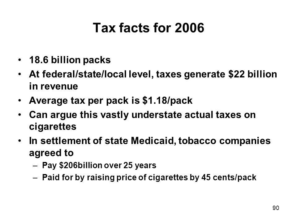 90 Tax facts for 2006 18.6 billion packs At federal/state/local level, taxes generate $22 billion in revenue Average tax per pack is $1.18/pack Can argue this vastly understate actual taxes on cigarettes In settlement of state Medicaid, tobacco companies agreed to –Pay $206billion over 25 years –Paid for by raising price of cigarettes by 45 cents/pack