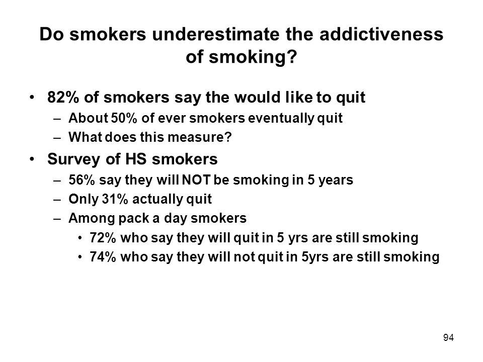 94 Do smokers underestimate the addictiveness of smoking? 82% of smokers say the would like to quit –About 50% of ever smokers eventually quit –What d