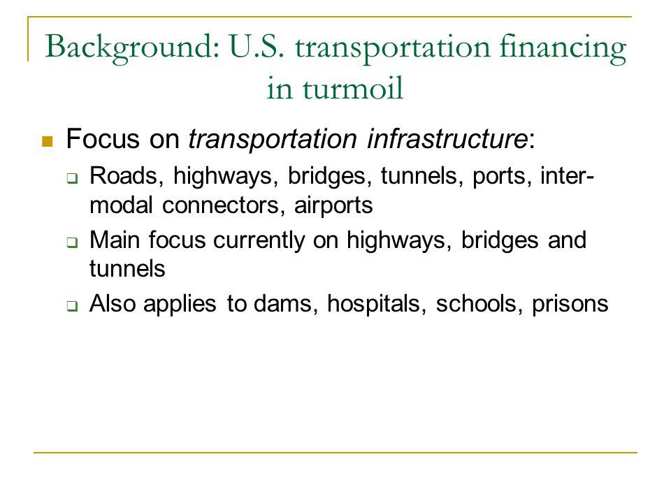U.S.transportation financing problems: fuel-tax revenue declines Revenue Side  About 53% of U.S.