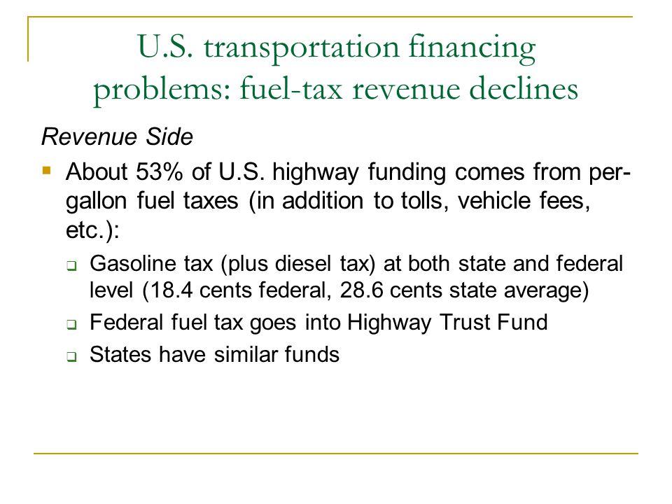 U.S. transportation financing problems: fuel-tax revenue declines Revenue Side  About 53% of U.S.