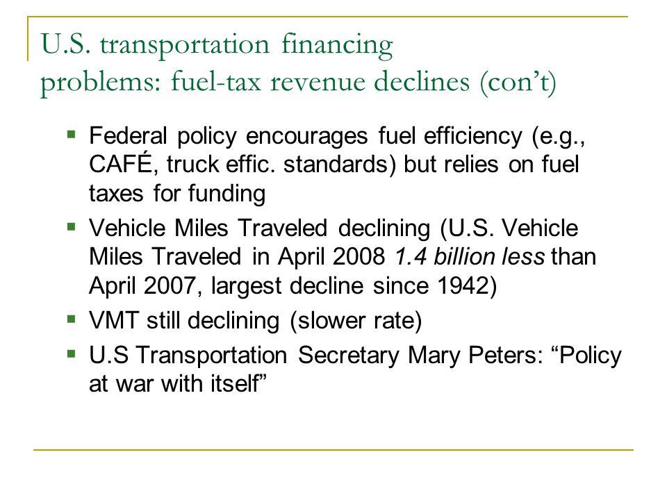 U.S. transportation financing problems: fuel-tax revenue declines (con't)  Federal policy encourages fuel efficiency (e.g., CAFÉ, truck effic. standa