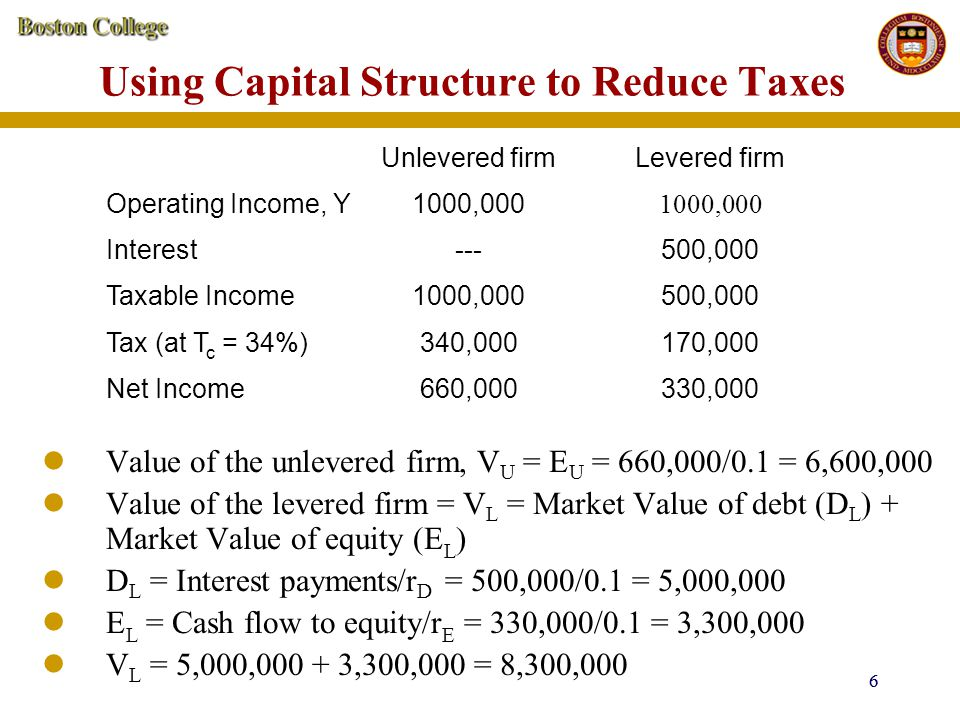 37 Capital structure and Information Asymmetry The firm could instead finance this project from internal financing .