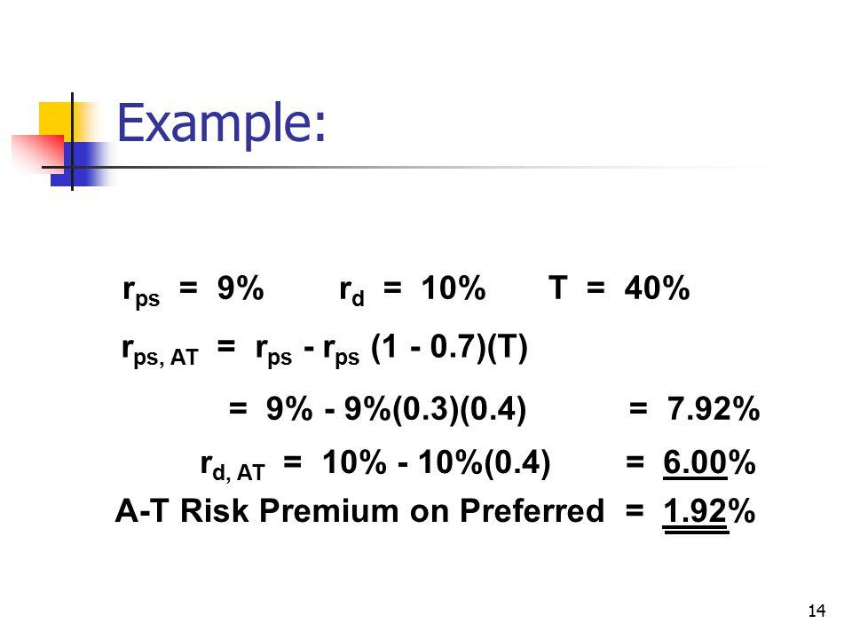 14 Example: r ps = 9% r d = 10%T = 40% r ps, AT = r ps - r ps (1 - 0.7)(T) = 9% - 9%(0.3)(0.4) = 7.92% r d, AT = 10% - 10%(0.4)= 6.00% A-T Risk Premiu