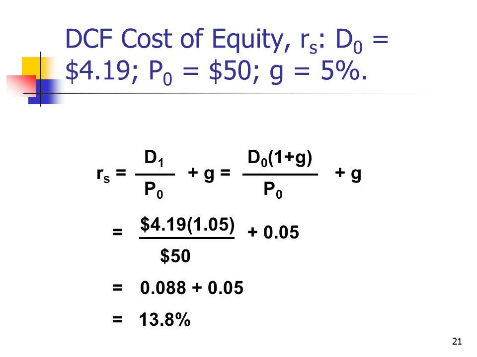 21 DCF Cost of Equity, r s : D 0 = $4.19; P 0 = $50; g = 5%. r s = D1D1 P0P0 + g = D 0 (1+g) P0P0 + g = $4.19(1.05) $50 + 0.05 =0.088 + 0.05 = 13.8%