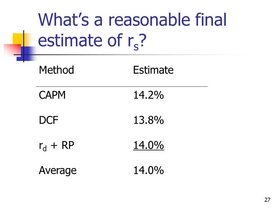 27 What's a reasonable final estimate of r s ? MethodEstimate CAPM14.2% DCF13.8% r d + RP14.0% Average14.0%