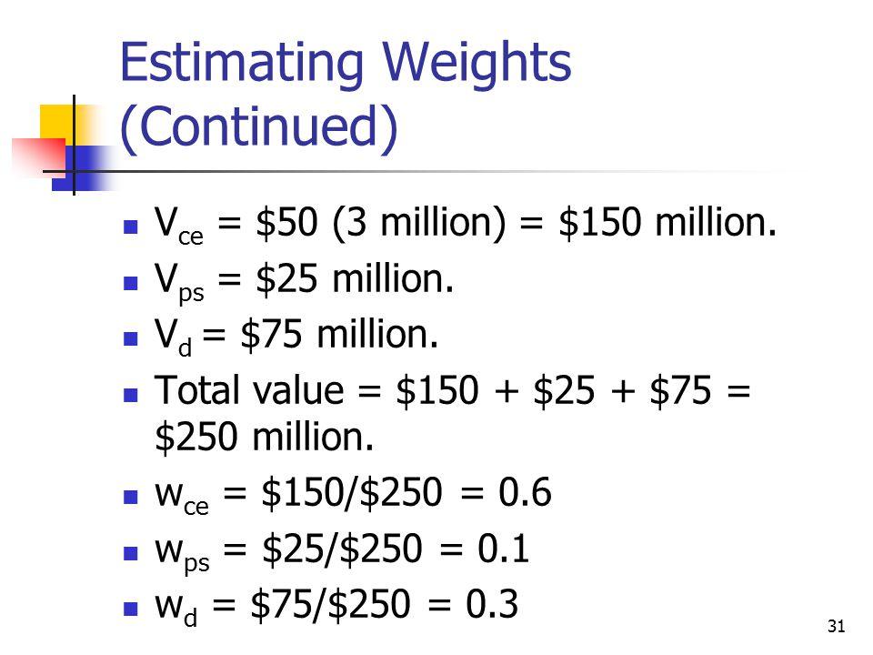 31 Estimating Weights (Continued) V ce = $50 (3 million) = $150 million. V ps = $25 million. V d = $75 million. Total value = $150 + $25 + $75 = $250