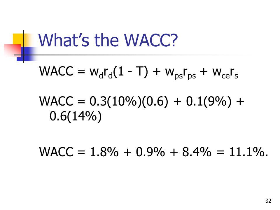 32 What's the WACC? WACC = w d r d (1 - T) + w ps r ps + w ce r s WACC = 0.3(10%)(0.6) + 0.1(9%) + 0.6(14%) WACC = 1.8% + 0.9% + 8.4% = 11.1%.