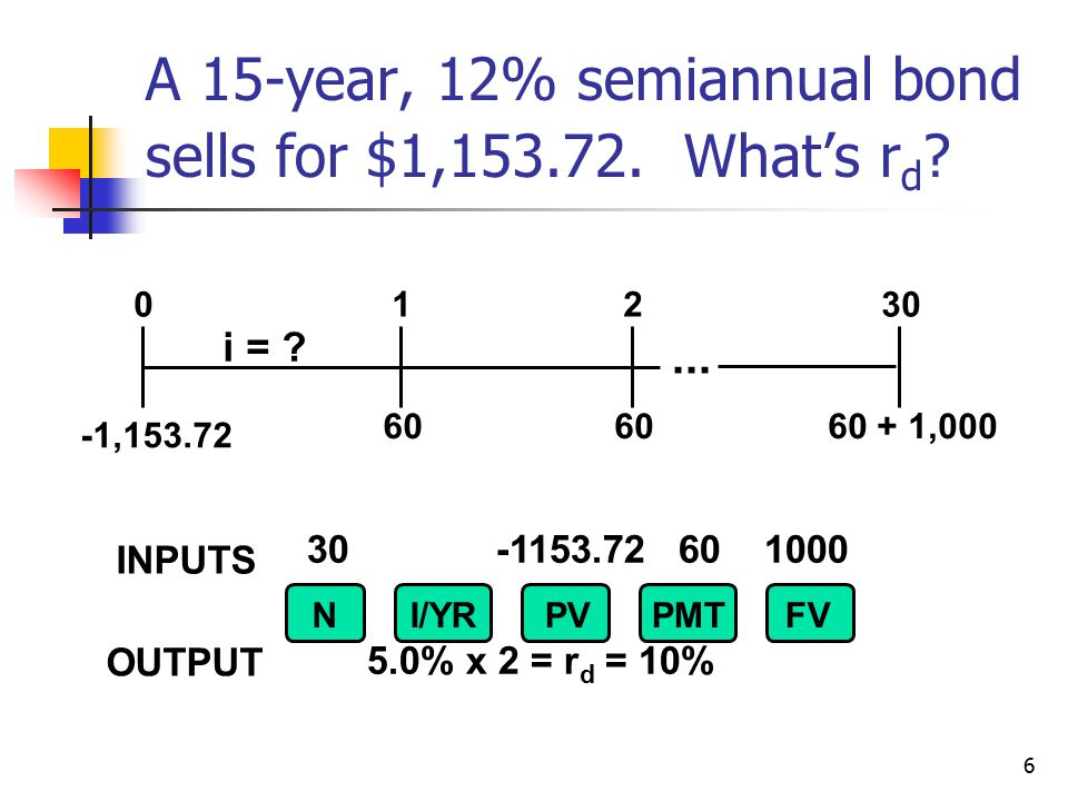 17 Three ways to determine the cost of equity, r s : 1.CAPM: r s = r RF + (r M - r RF )b = r RF + (RP M )b.