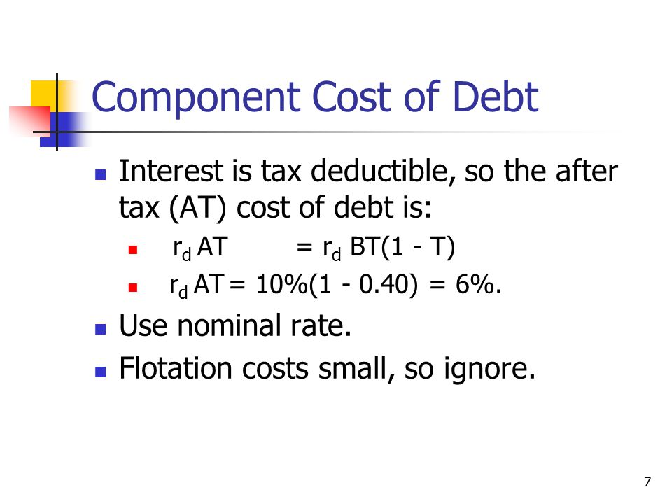 48 Cost of New 30-Year Debt: Par=$1,000, Coupon=10% paid annually, and F=2%.