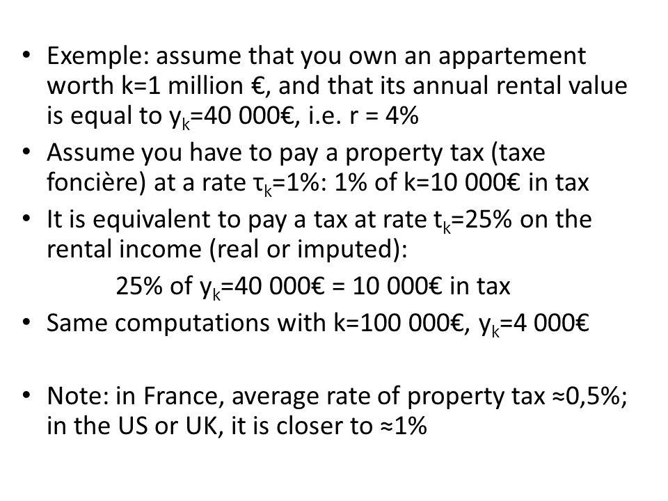 Marginal vs average tax rates: illustration with French 2008-11 Wealth Tax French 2008 wealth tax schedule (applied to 1/1/2008 wealth):thresholdmarg.