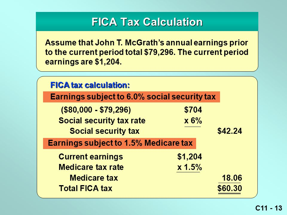C11 - 13 ($80,000 - $79,296) $704 Social security tax rate x 6% Social security tax$42.24 Current earnings$1,204 Medicare tax rate x 1.5% Medicare tax18.06 Total FICA tax$60.30 FICA Tax Calculation Assume that John T.