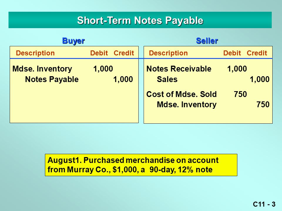 C11 - 3 Short-Term Notes Payable DescriptionDebitCredit Mdse.