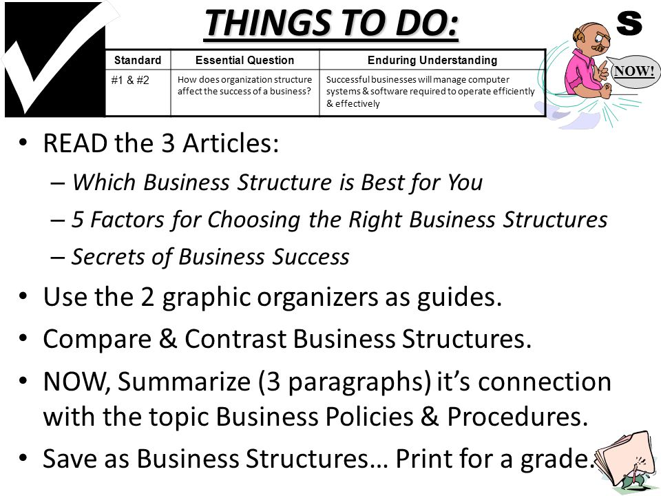 THINGS TO DO: READ the 3 Articles: – Which Business Structure is Best for You – 5 Factors for Choosing the Right Business Structures – Secrets of Business Success Use the 2 graphic organizers as guides.