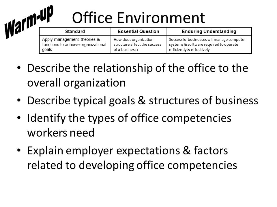 Office Environment Describe the relationship of the office to the overall organization Describe typical goals & structures of business Identify the types of office competencies workers need Explain employer expectations & factors related to developing office competencies StandardEssential QuestionEnduring Understanding Apply management theories & functions to achieve organizational goals How does organization structure affect the success of a business.