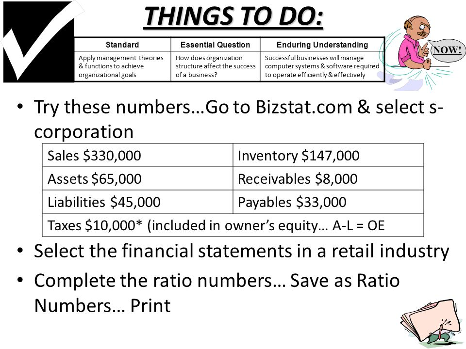 THINGS TO DO: Try these numbers…Go to Bizstat.com & select s- corporation Select the financial statements in a retail industry Complete the ratio numbers… Save as Ratio Numbers… Print NOW.
