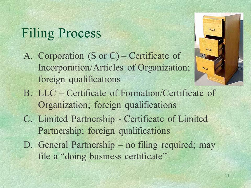 10 General Partnership l No liability protection for partners l Subject to single level of taxation – no tax at entity level but tax paid by owners (p