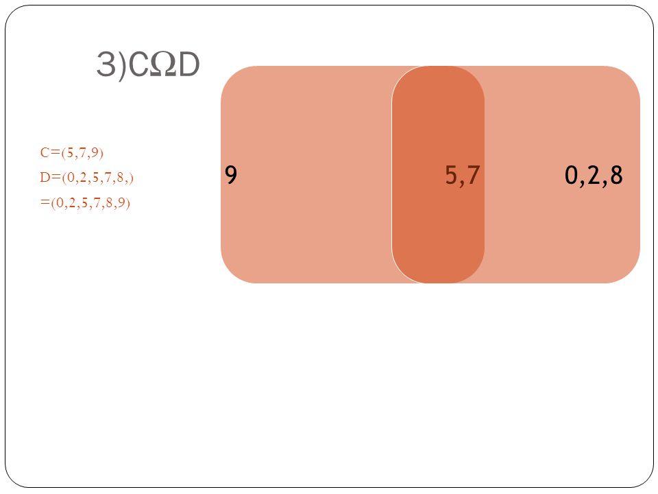 3)C Ω D C=(5,7,9) D=(0,2,5,7,8,) =(0,2,5,7,8,9) 9 5,70,2,8
