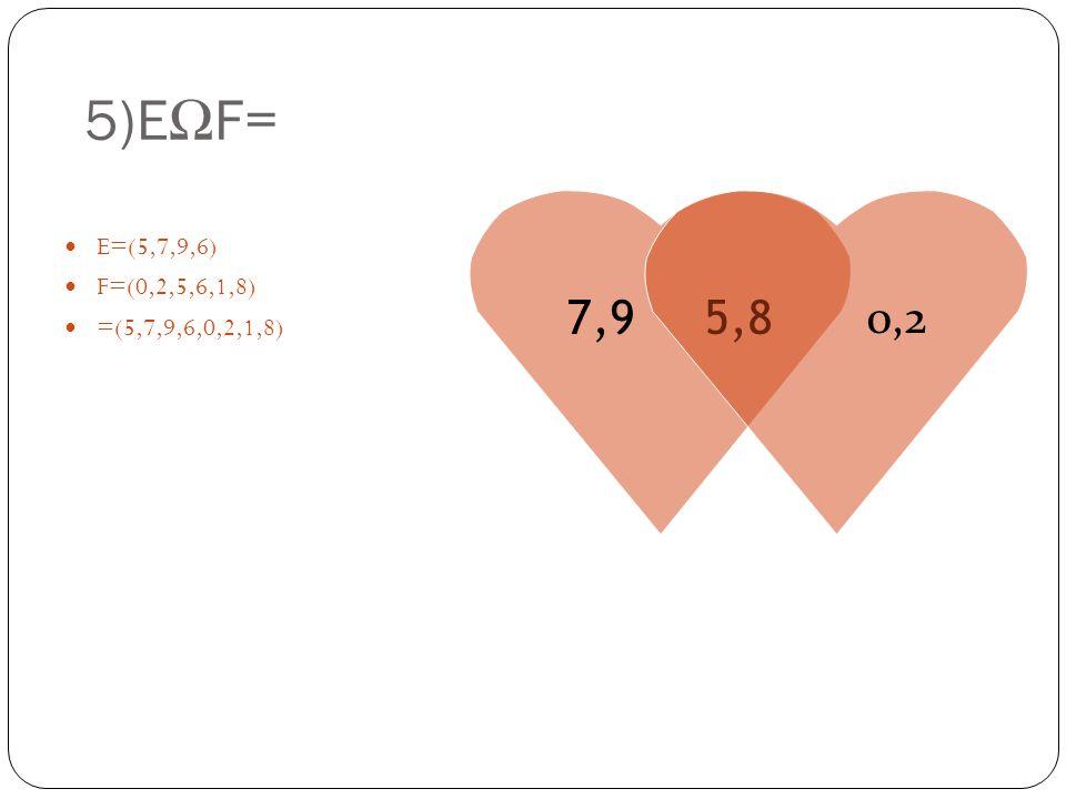 5)E Ω F= E=(5,7,9,6) F=(0,2,5,6,1,8) =(5,7,9,6,0,2,1,8) 7,9 5,8 0,2