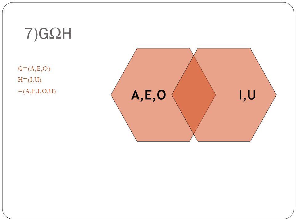 7)G Ω H G=(A,E,O) H=(I,U) =(A,E,I,O,U) A,E,OI,U